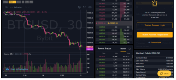 Cryptocurrency Derivatives Trading 101: Here's All You Need